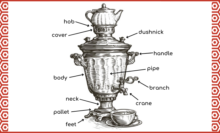 These Are the Main Parts of a Samovar